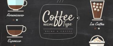 Most Popular Coffee Drinks